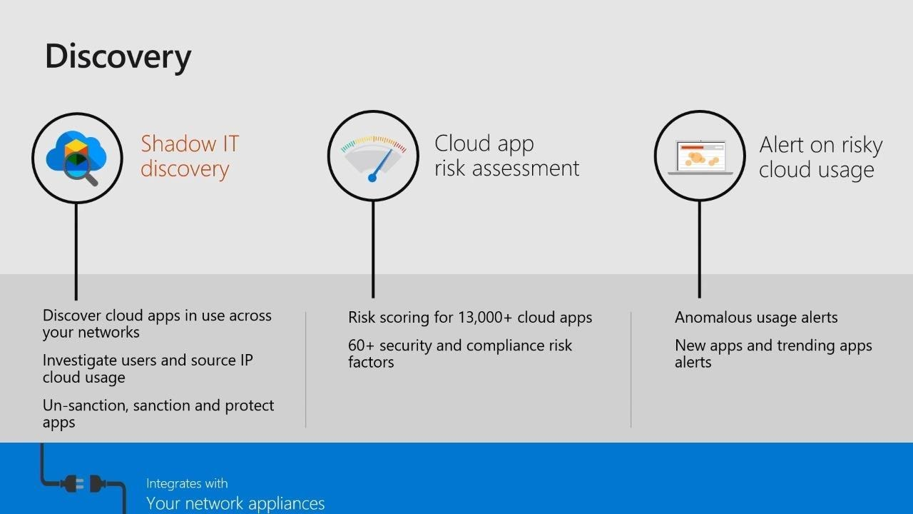 Deploy and manage Cloud App Security in Office 365 - THR2130