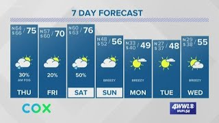 Weather Expert Forecast: Foggy Thursday Commute, Cold Air Back Next Week