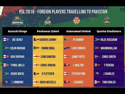 List of Foreign Players who are travelling to Pakistan for Playoffs and Final!