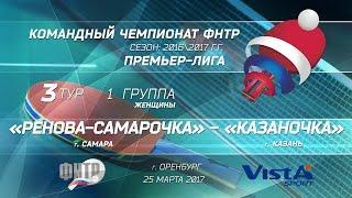 """КЧ ФНТР 2016_2017. 3 тур. Женщины. 1 группа. """"Ренова-Самарочка"""