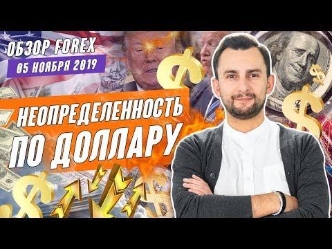 Прогноз по рынку форекс на 05.11 от Тимура Асланова