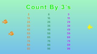 Count by 3 | Counting by Three song | Skip Counting by 3 - YouTube Video