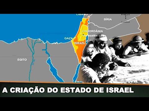 A CRIAÇÃO DO ESTADO DE ISRAEL |