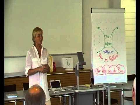 Die Logik der Gefühle im Coaching - Christiane Windhausen