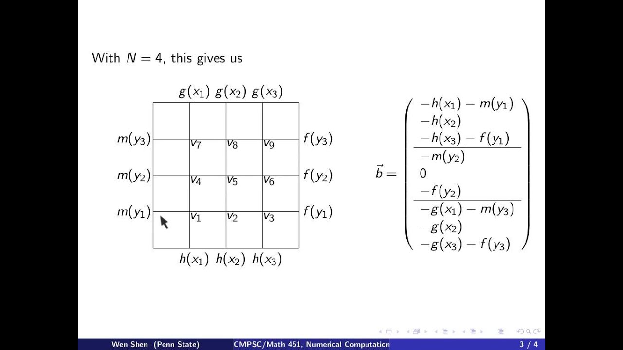 ch11 3  Laplace equation with non-homogeneous Dirichlet BCs  Wen Shen