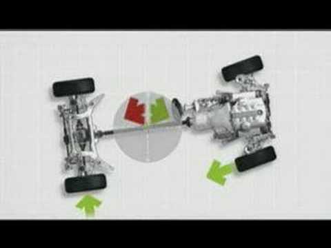 BMW Dynamic Stability Control Overview