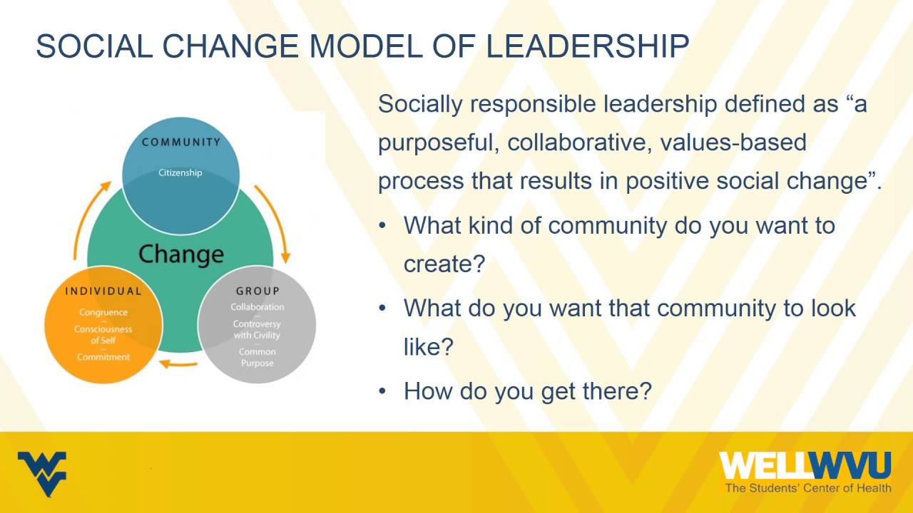 Leadership and Social Change