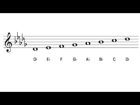 D Flat Major Scale and Key Signature - The Key of Db Major