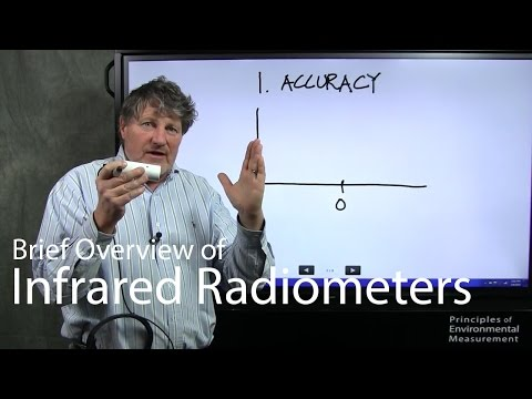 Brief Overview of Infrared Radiometers