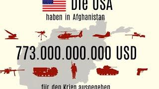 Jürgen Todenhöfer: Der Sieger in Afghanistan ist die