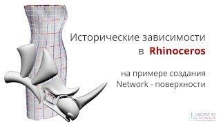 Исторические зависимости в Rhinoceros