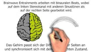 Gehirnwellen - deine Mp3 Flatrate zu mehr Erfolg im Leben