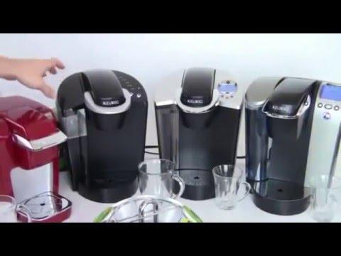 Keurig Coffee Makers Test