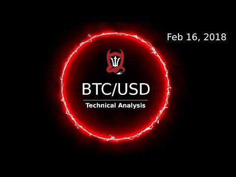 Bitcoin Technical Analysis (BTC/USD) : Bulls Ball; Can They Score..?  [02/16/2018]