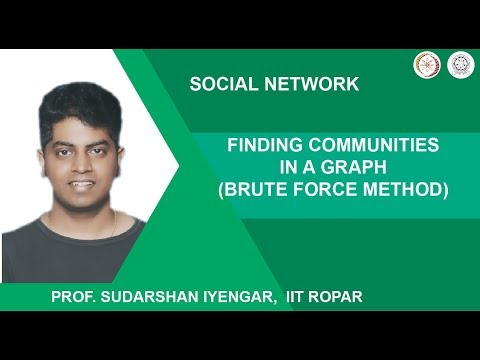 Finding Communities in a graph (Brute Force Method)