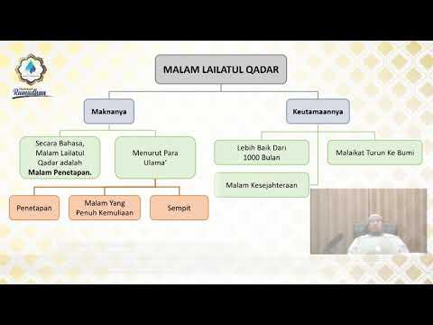 Makna & Keutamaan Malam Lailatul Qadar   Ustadz. Dr. Didik Hariyanto Lc., M.P.I.