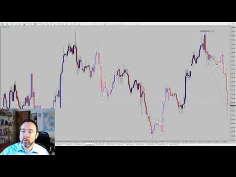 USA Morning Forex Session
