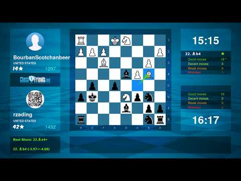 Chess Game Analysis: BourbanScotchanbeer - rzading : 0-1 (By ChessFriends.com)