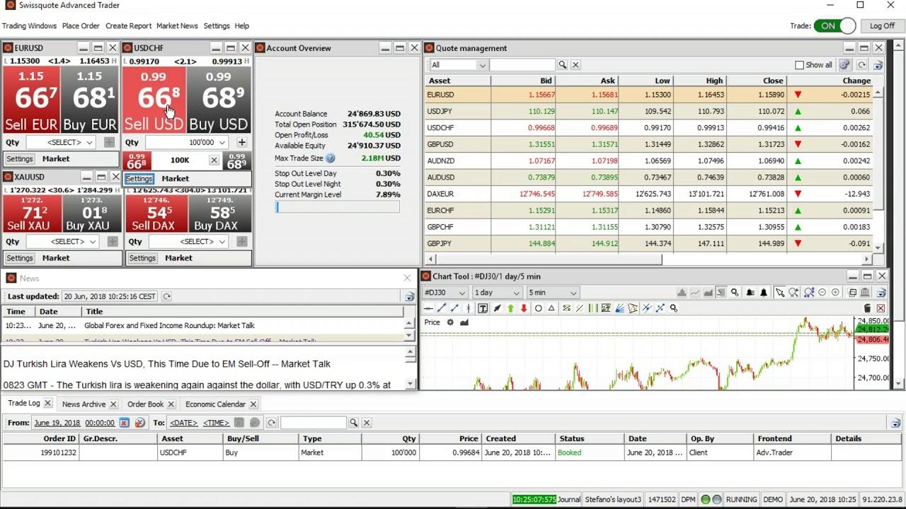 Crypto Assets: Investire e scambiare Criptovalute | Swissquote