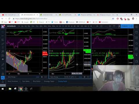 My $1,820 USD / $2,400 CAD 12 Hour Trading RAMPAGE - Elliot Wave Specialist