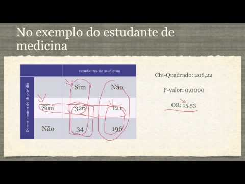 Teste de hipoteseиз YouTube · Длительность: 35 мин47 с