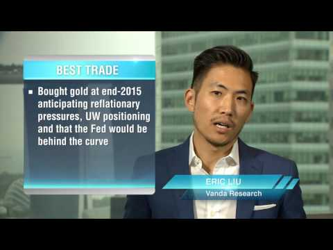 Trading Talents Asia Pacific - Qualities of a top trader