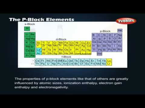 P-bolck concept (chemistry world)