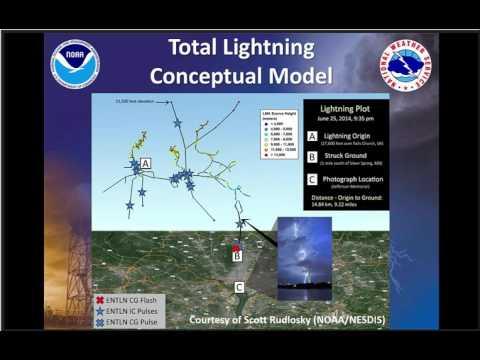 VISIT Training Session: Earth Networks Total Lightning Network (ENTLN) on AWIPS