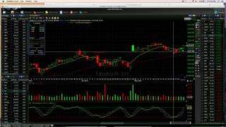How To Trade an Earnings Breakout Setup: Facebook