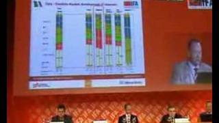 IFA 2008: Retail & Home Appliances Trends - GfK