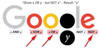 Boolean logic: George Boole Google Doodle (200th Birthday)