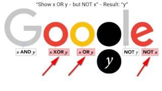 Boolean logic: George Boole Google Doodle (200th Birthday)