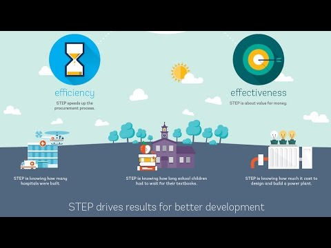 STEP: Helping Clients Procure Better and Faster to Achieve Results