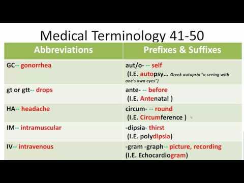 Medical Terminology 41-50 - YouTube