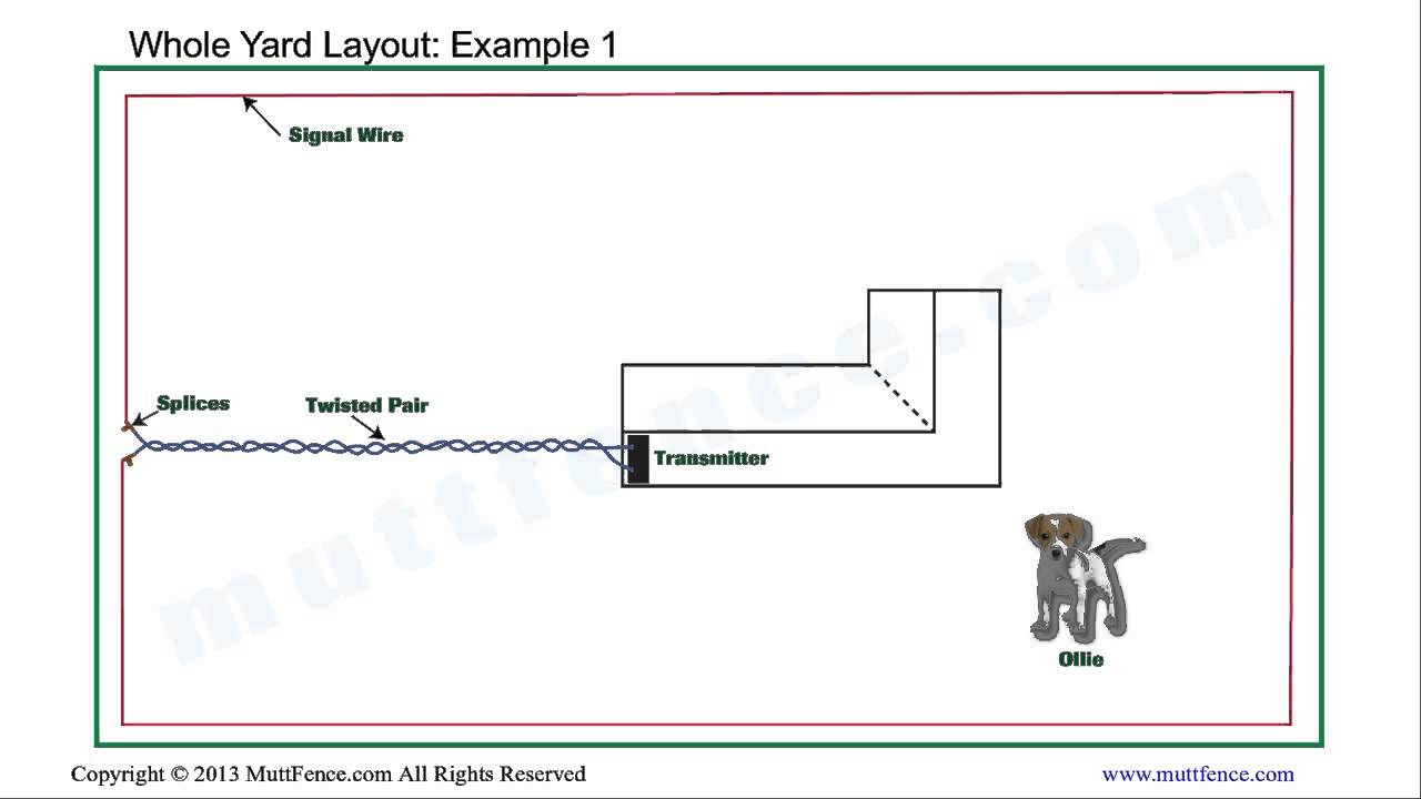 invisible fence wiring diagram examples