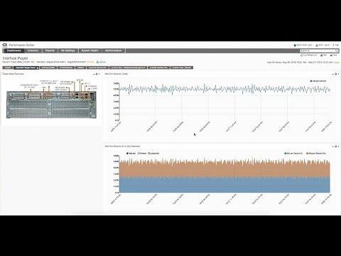 CA Performance Management 2.8 – Open API Publishing