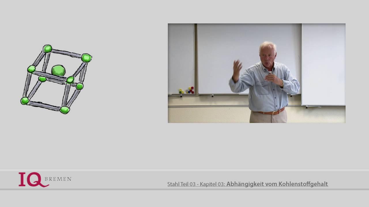 Ziemlich Drahtzug Test Diagramm Galerie - Die Besten Elektrischen ...
