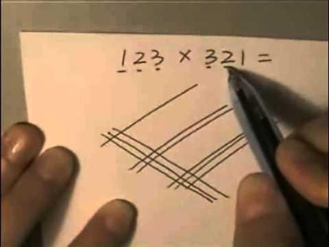 3. ЕГЭ по математике. Задание 18. Графические методы решения уравнений и неравенств с параметрами