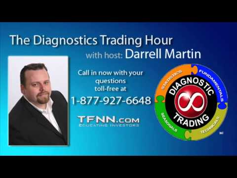 Big Moves In Metals, High Volitility In The Markets - Diagnostic Trading Hour - January 13th 2015