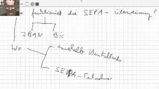 Wie funktioniert die SEPA Überweisung ?