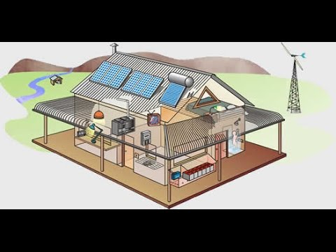 Yak About Tech June 1 2015 Edition - Solar Power discussion