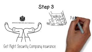 How to start a Security Guard Company in UK