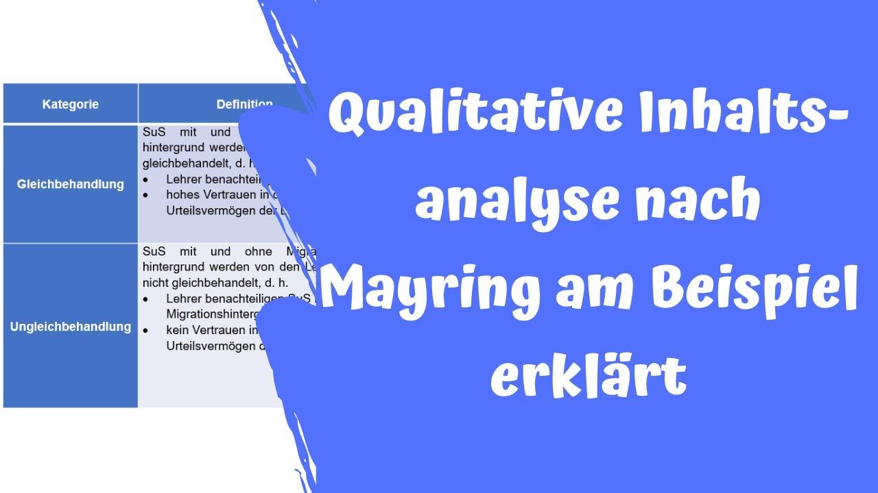 Qualitative Inhaltsanalyse Nach Mayring An Beispielen Erklart Youtube