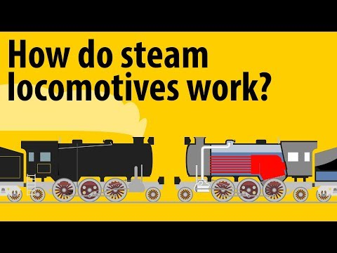 How Do Steam Locomotives Work - Steam Engines Explained