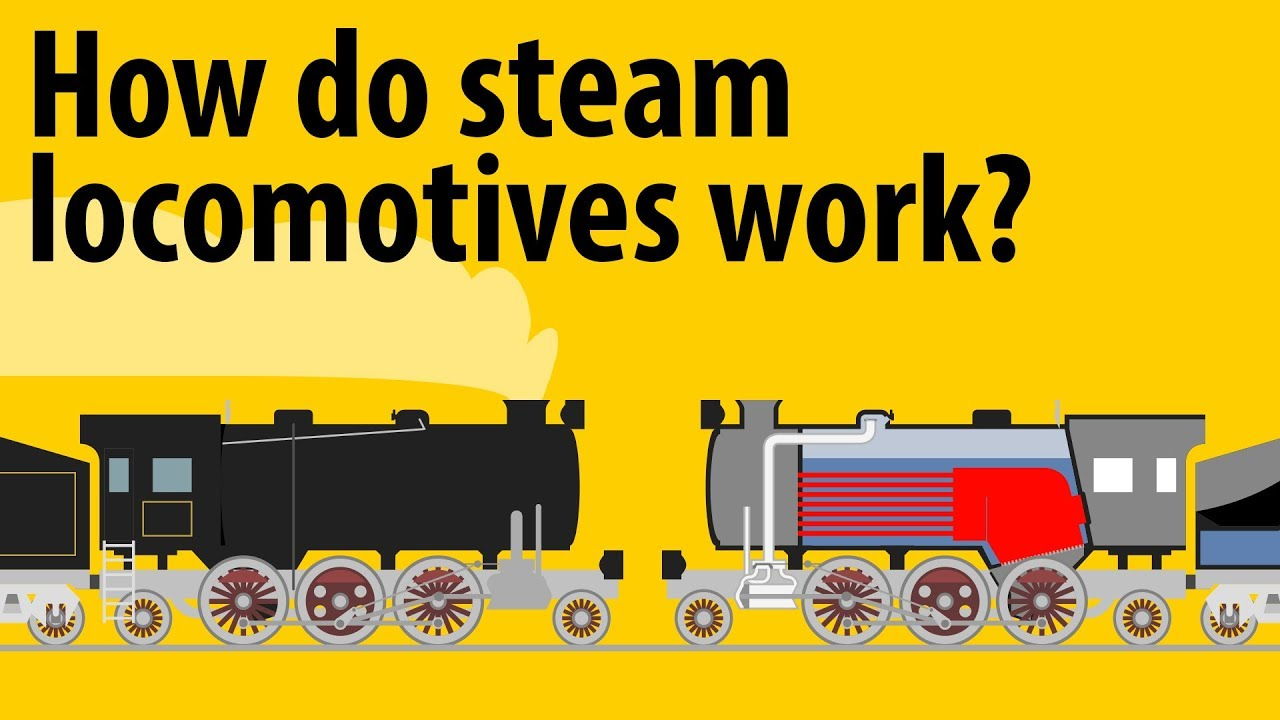 steam locomotives work steam engines explained youtube