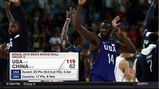 Team USA Basketball 2016 vs China - DeMarcus Cousins Interview at Rio Olympics 2016