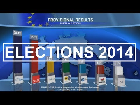 European elections 2014 results - Graphics, seats and percentages, Country by Country
