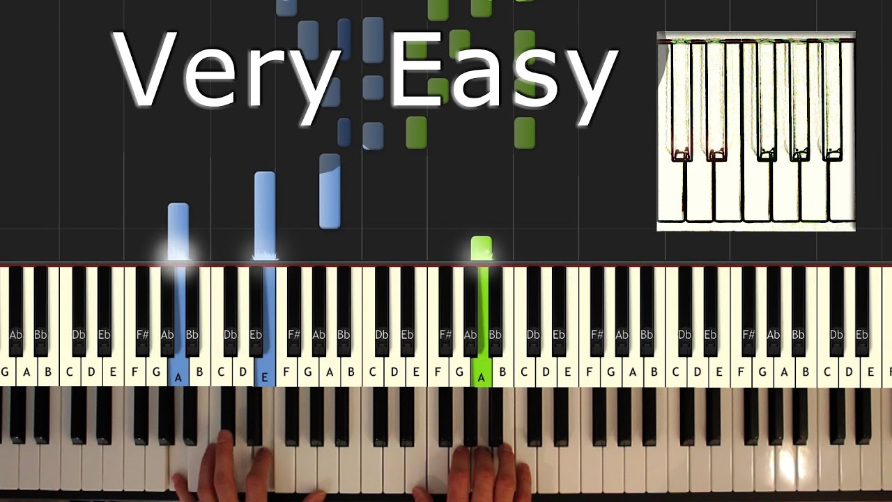 C am f g piano tutorial very easy how to play c am f g youtube c am f g piano tutorial very easy how to play c am f g hexwebz Images