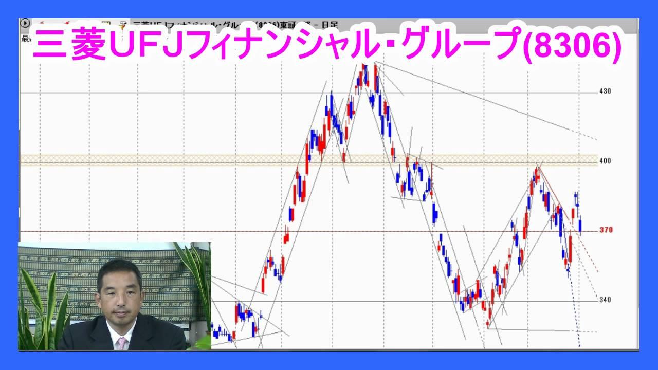 キャノン の 株価 キヤノン(株)【7751】:株式/株価 - Yahoo!ファイナンス