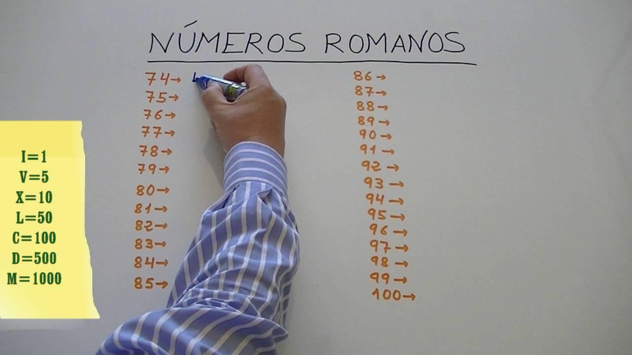 Enseñar Los Números Romanos A Los Niños Y Niñas Youtube